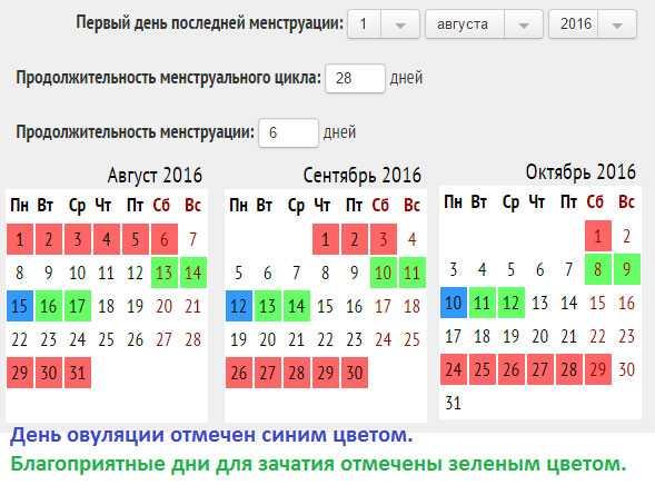 Овуляция: как расчитать при нерегулярном цикле + календарь