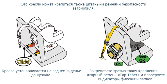 Как делается правильное крепление детского кресла в автомобиле