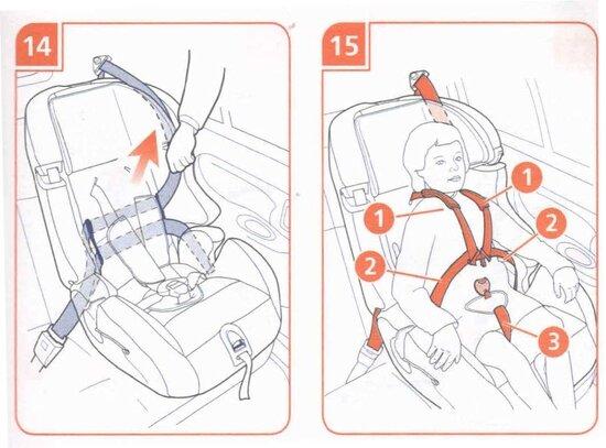 Как пристегнуть детское кресло: типы автокресел и способы их крепления в машине, как крепить автолюльку