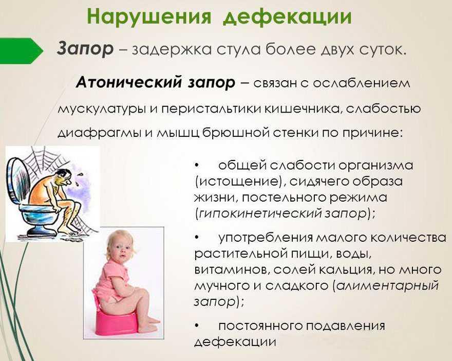 Запоры у грудничков причины лечение