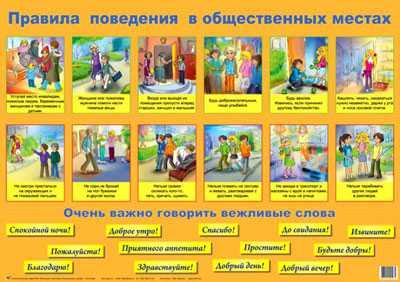 Этикет и правила поведения на улице: для школьников, зимой, для детей и взрослых