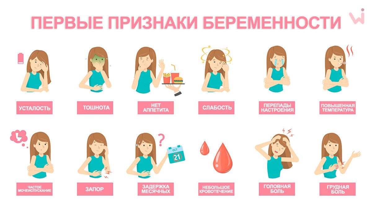 Признаки беременности на 1 неделе: симптомы после зачатия, ощущения, фото