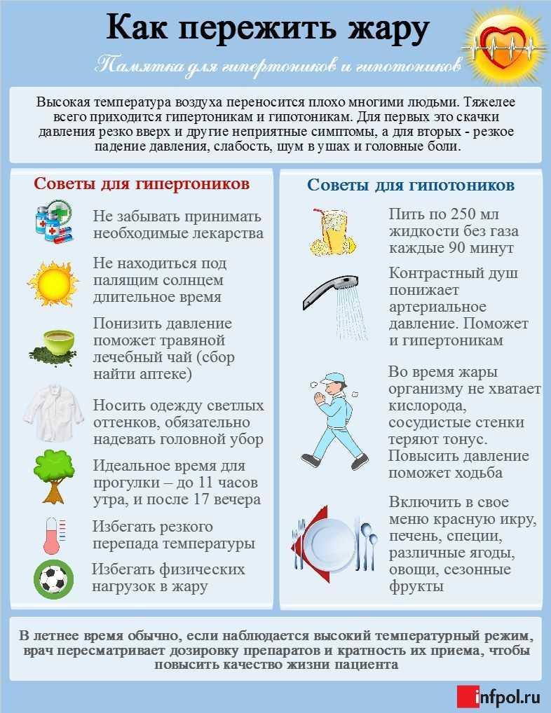 что делать если ребенок плохо переносит жару. как помочь малышу пережить жару. как одевать новорожденных летом на улицу