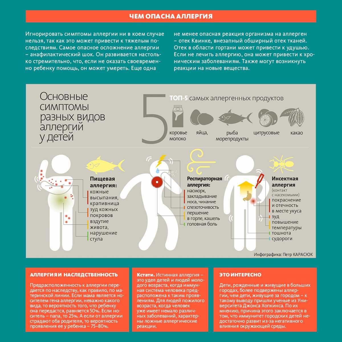 Психосоматика аллергии - 10 причин