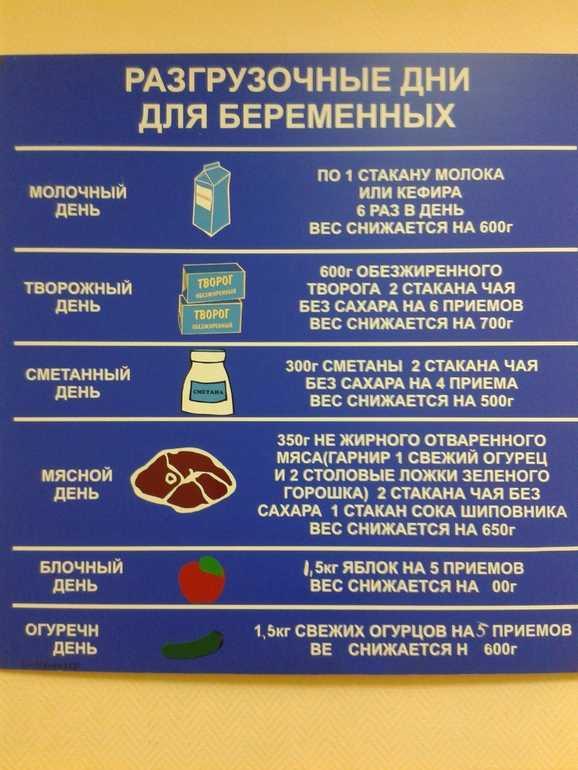 Диета для беременных: меню для снижения веса в 1, 2, 3 триместре