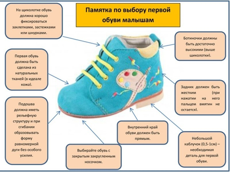 Как выбрать обувь ребенку правильно: таблицы размеров и критерии выбора + фото и видео