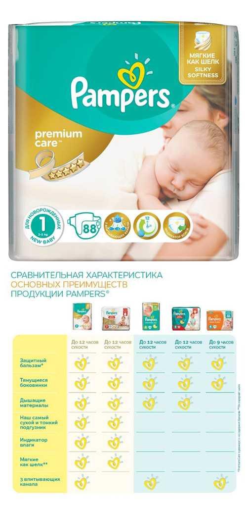 Какие подгузники лучше для новорожденных: рейтинг по отзывам