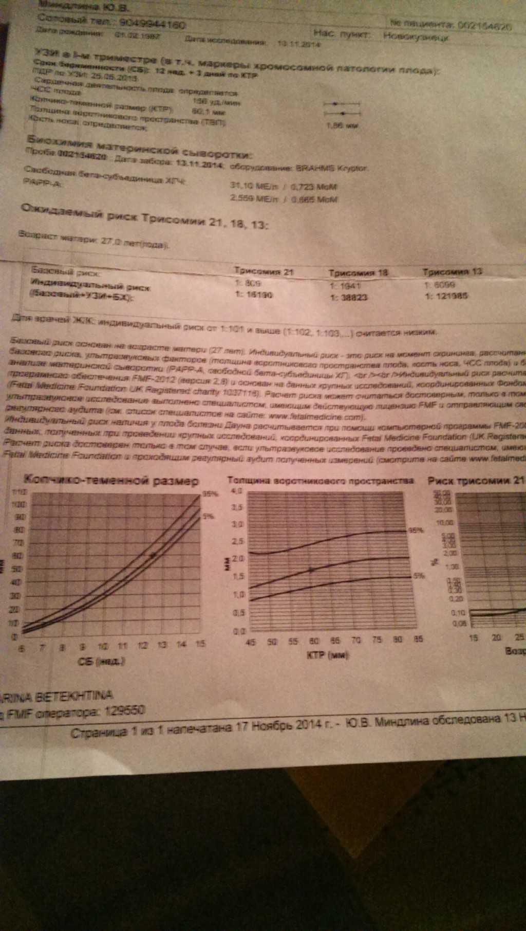 Каким должен быть показатель белка papp-a ?