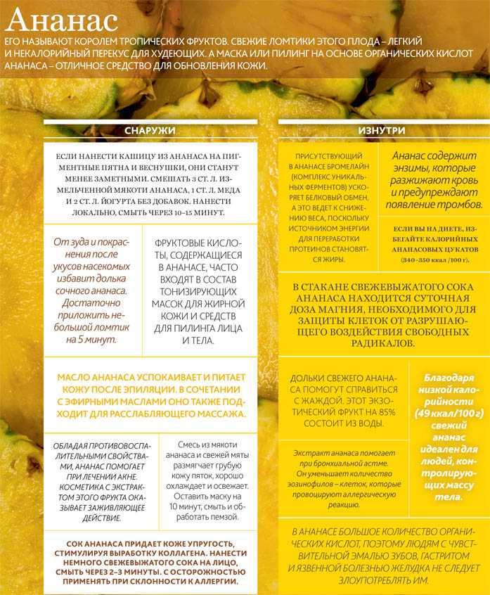Можно ли беременным кушать ананас на ранних и поздних сроках, какая суточная норма и есть ли противопоказания? - врач 24/7