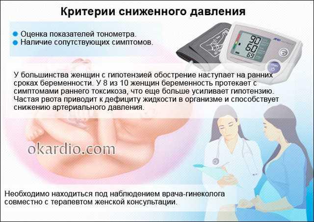 Норма давления у беременных - таблица в зависимости от срока