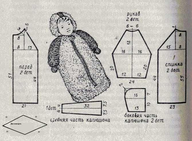 Спальные мешки для новорожденных – как правильно выбрать, использовать и сшить своими руками