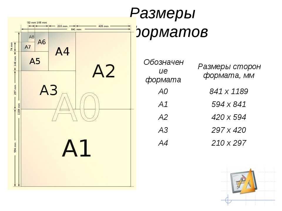 Размеры форматов листов а0; а1; а2; а3; а4; а5; а6, b0 – b7, c0 – c7, фотографий, чертежей | блог костаневича степана