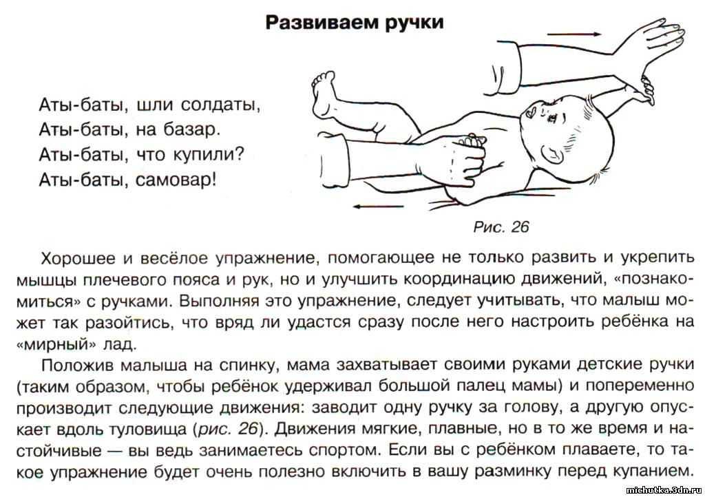 Гимнастика для ребенка 1 месяц