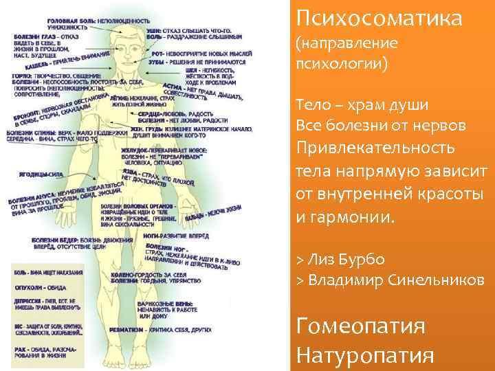 Миома матки и психосоматика: какие психологические причины приводят к болезни