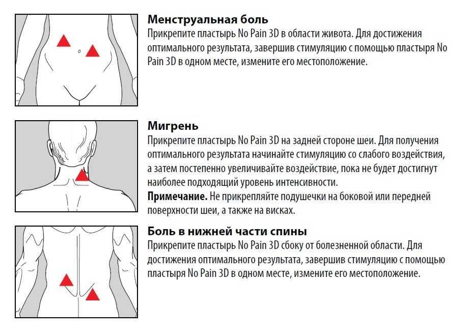 Через сколько дней после зачатия набухает грудь, когда начинает болеть грудь после зачатия