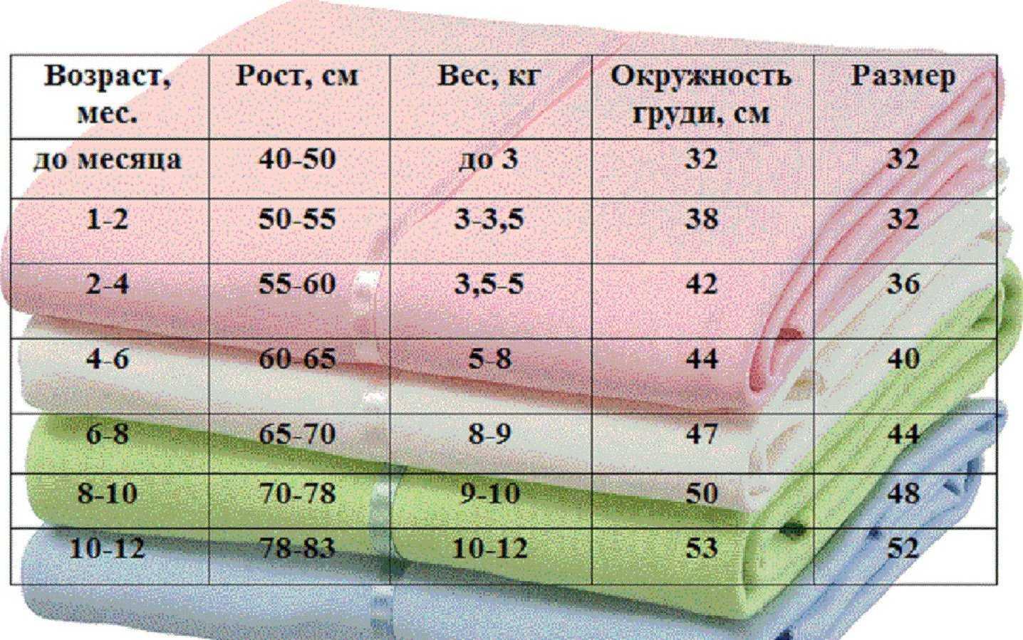 Размер пеленок для новорожденных   уроки для мам