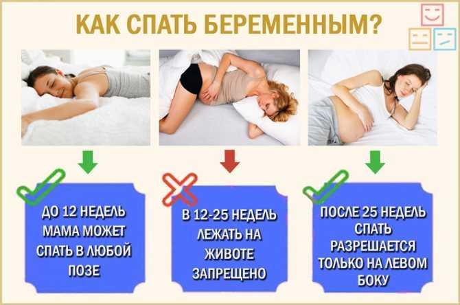 Бессонница при беременности: причины и способы борьбы с ней / mama66.ru