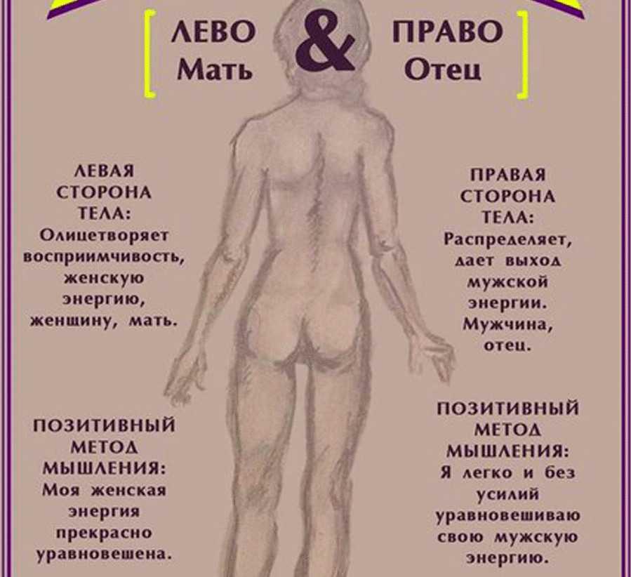 Артрит пальцев рук психосоматика — все про суставы - wikimedinform.ru