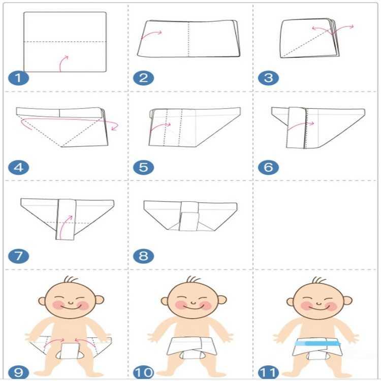 Марлевые подгузники для новорожденного   уроки для мам