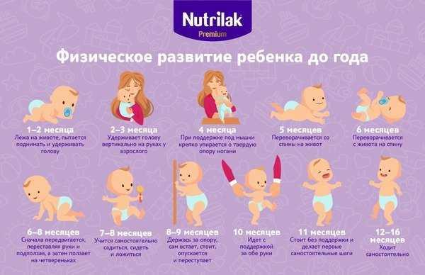 Развитие ребенка в 4 месяца: что должен уметь, рост, вес и физическое развитие, питание