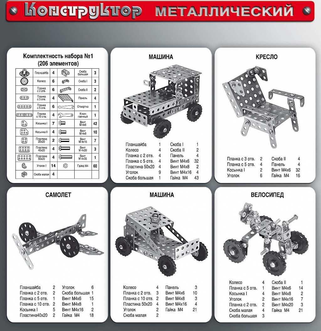 Металлический конструктор для уроков труда: набор и модели, инструкция