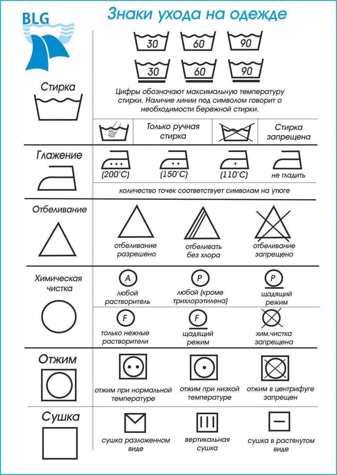 Уход за верхней одеждой – общие правила ухода, а также полезные рекомендации по чистке курток, пуховиков, пальто, шуб и дубленок