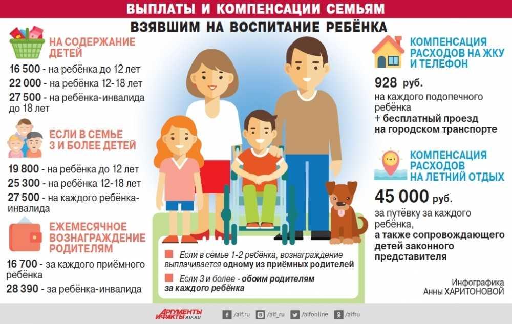 Детские трудовые лагеря 2020 москва: последняя информация, советы