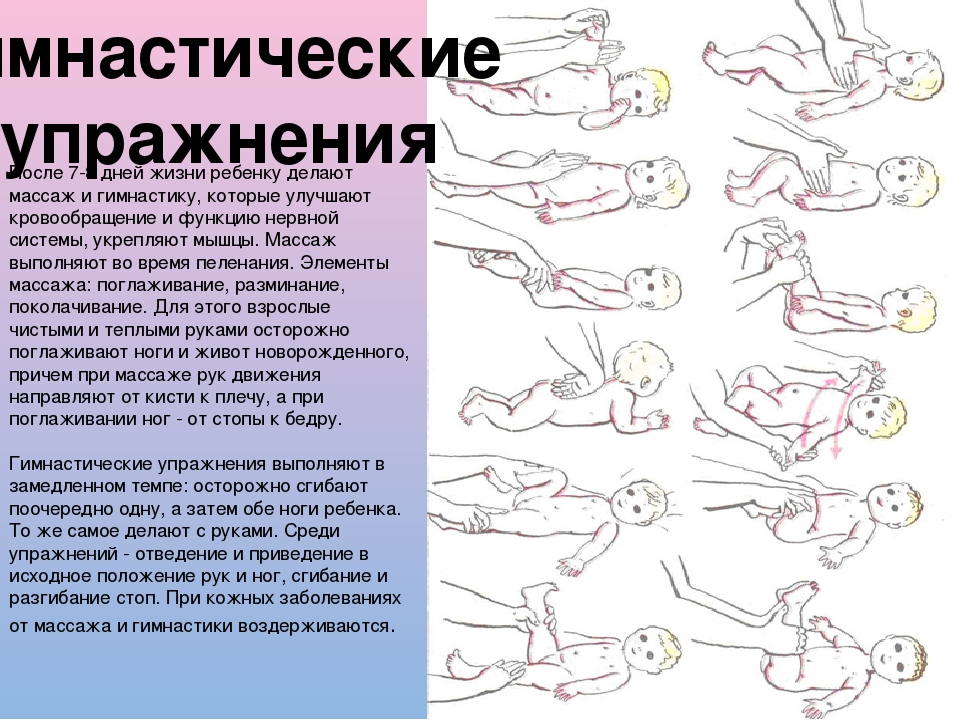 Лфк для грудничков: зарядка, упражнения, лечебная физкультура