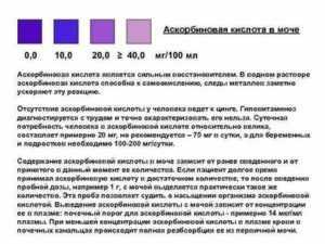 Аскорбиновая кислота в анализе мочи: норма, причины повышения