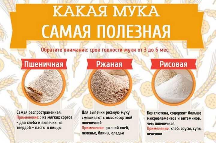 Рисовая мука в детском питании вред и польза
