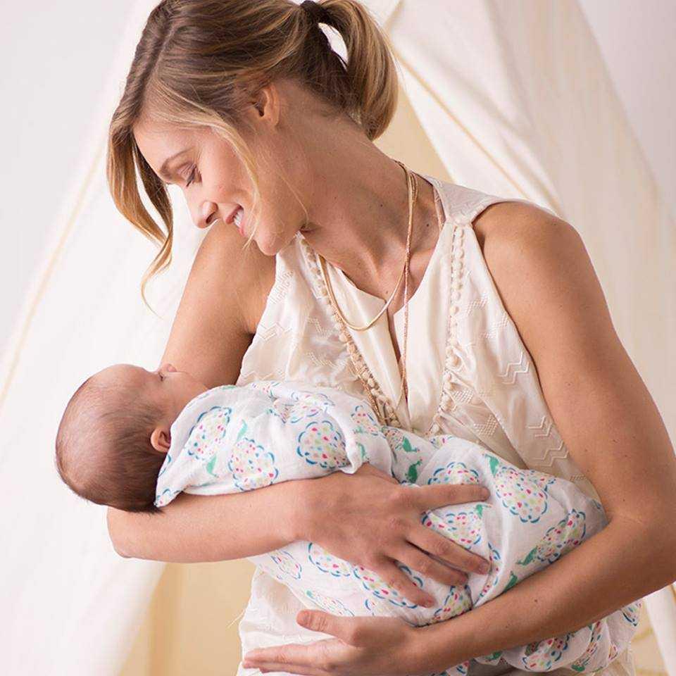 Как долго происходит сокращение матки после родов и можно ли ускорить этот процесс?