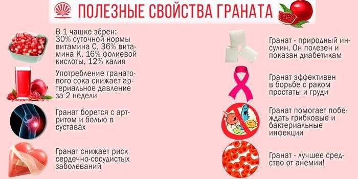 Польза во время беременности: чем он так опасен?