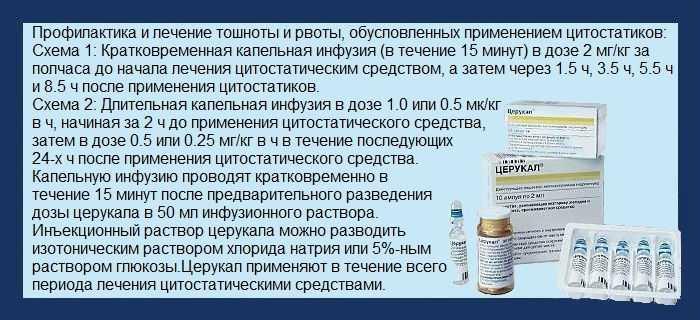 Можно ли применять препарат церукал в период беременности и насколько он безопасен?