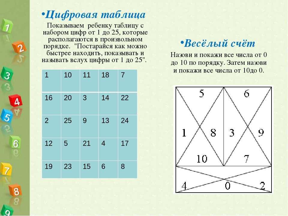Как выучить алфавит с ребенком 4, 5 или 6 лет