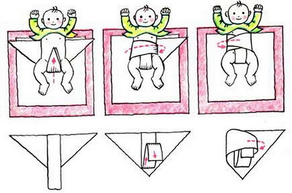 Марлевые подгузники для новорождённых: как сшить и использовать, а также подгузники из мадаполама и других тканей + видео и фото