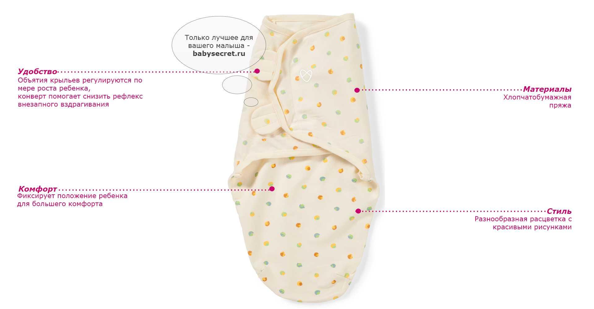 Пеленки для новорожденных размеры стандарт