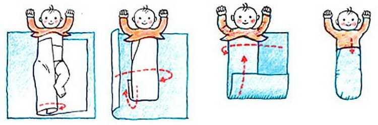 Доктор комаровский о том, как уложить ребенка спать