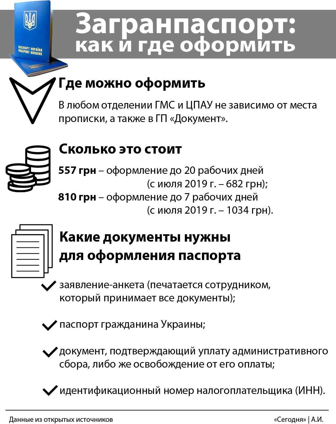 Как ребенку сделать загранпаспорт: документы, которые нужно подать для несовершеннолетнего, чтобы его оформить, сроки изготовления, получение за детей