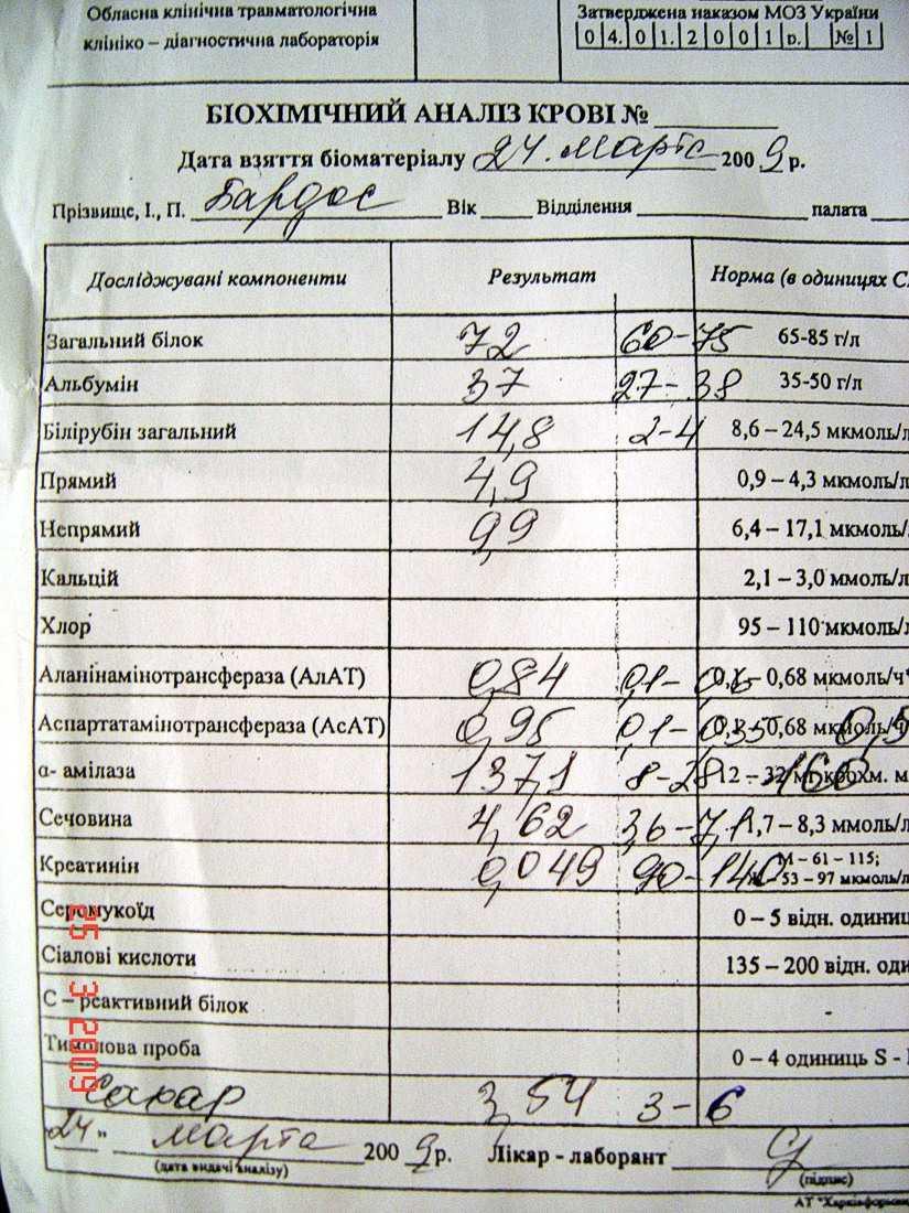 Анализ крови при глистах у ребенка
