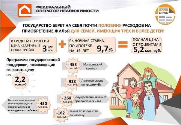 Льготы для неполных семей: какие положены выплаты женщине с ребенком в россии в 2020 году, помощь государства и иные преимущества