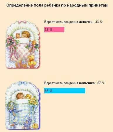 Мальчик или девочка? определяем пол ребенка по признакам