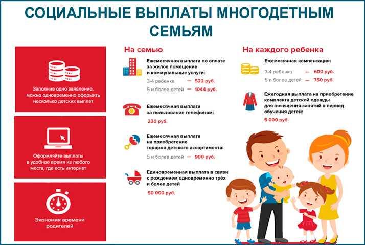 Меры социальной поддержки и льготы малоимущим семьям в 2020 году
