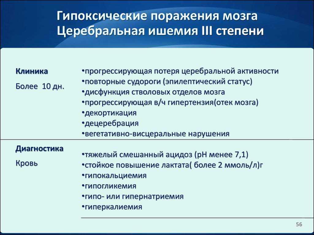 Церебральная ишемия 1 степени у новорожденного: головного мозга, 2, последствия, что это такое, младенца, грудничка, ишемическая болезнь, детей