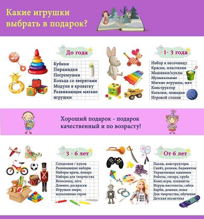 Сколько игрушек нужно ребенку: исследования ученых