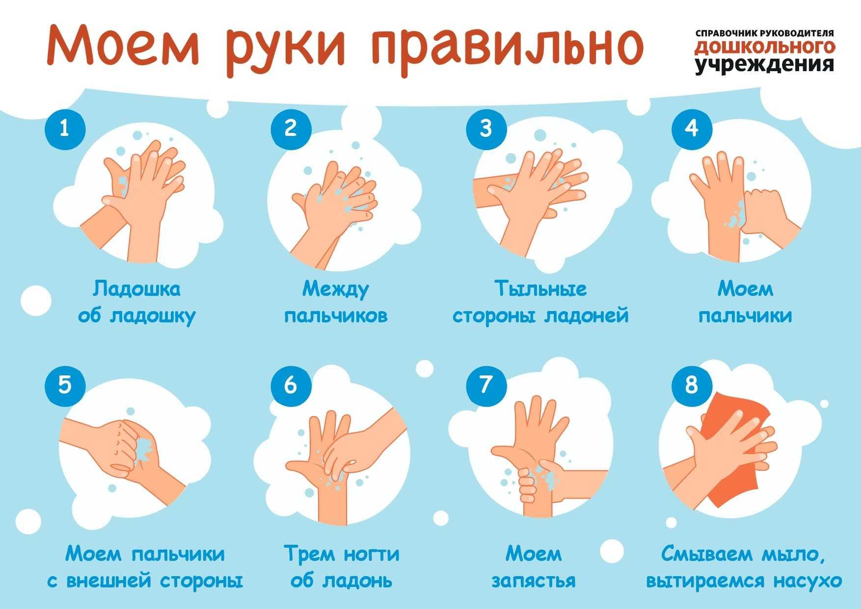 Как научить ребенка правильно мыть руки :: здоровье ребенка :: здоровье :: для родителей :: все о детях