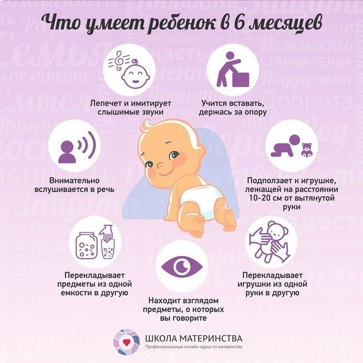 Активное моторное развитие ребенка от рождения до года