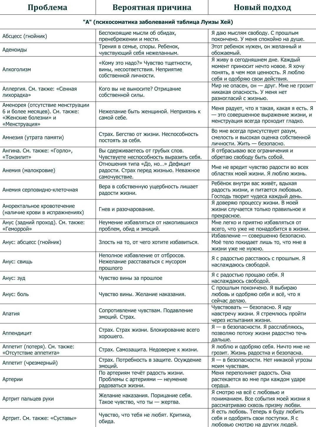 Папилломы, психосоматика по луизе хей и лиз бурбо, факторы риска