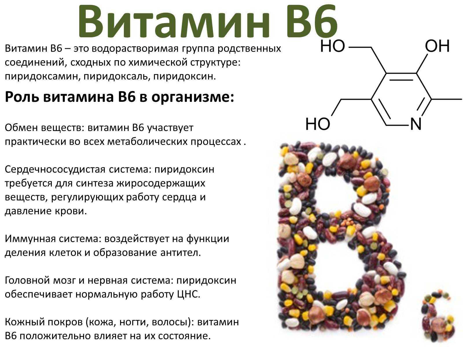 Витамины при беременности: суточная норма и особенности приема