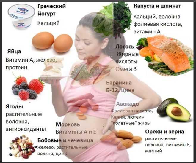 Топ-20 полезных продуктов для беременных: что есть во время беременности