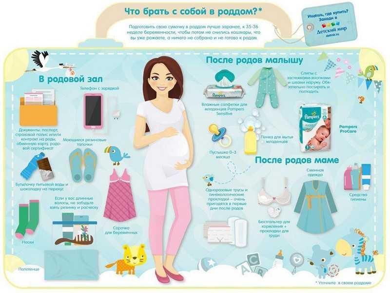 Что нужно ребенку в первые месяцы жизни — список